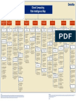Deloitte Risk Map for Cloud Computing