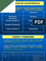 Clase 12 Aceros y Fundiciones UNI FIQT Resistencia de Materiales