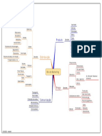 Mix_de_marketing_em_formato_de_mapa_mental.pdf