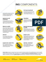 Scaffolding Components Posters