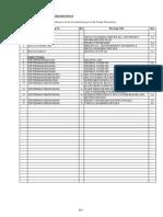2.0 App B - List of Drwgs