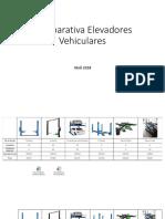 Comparativa elevadores