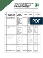 BAB VII 7.6.5.3 Analisis Identifikasi Keluhan Pelanggan