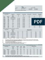 Hot Dip Galvanized Sheet DX52D