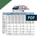GP_RED_BULL_DE_ESPANA-Preciosv2.pdf