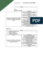 Indicadores y logros periodo uno.docx