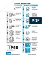 IP Reference Chart