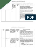 COMPENDIO INQUIETUDES TITULOS J Y K.pdf