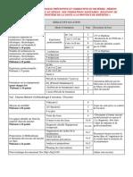 Grille Evaluation Khenifra