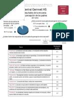 central gwinnett hs - fy18 ppsr - spanish
