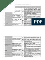 Catalogo de Competencias Conductuales