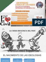 Crisis Ideologica