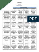 6.Rúbrica Del Periodico Digital