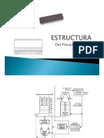 Estructura 8086