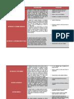 96386685-Cuadro-Comparativo.docx