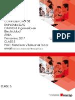 -UNIDAD II Clase N°5 a Clase N°9  COMPETENCIAS DE EMPLEABILIDAD (2)
