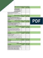Check list Gestion de Incidentes y Peticiones de Servicio COBIT