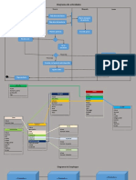 Diagrama de Relacion BD