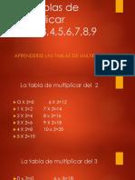 Power Point de Las Tablas de Multiplicar