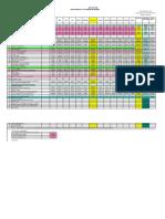 Suraj's Business Plan 2010 - 2011