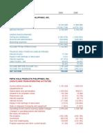 Free Cash Flow Statement (Case - PIP)