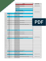 Apéndice 3.5. - DDV en Detalle