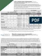 Spanish Thickener Purchasing Chart 2012