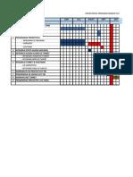 Monitoring Persiapan Parade HUT TNI