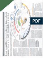 Conflictos sociales. Artículo El Comercio. 24 de mayo 2015