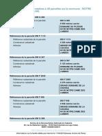 InformationsParcelles (2) - Copie