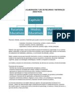 Cap II Diseño Elaboración y Uso de Recursos Materiales y Didácticos