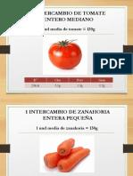 Trabajo Nutricion Intercambio