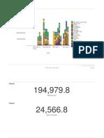 Subscriber Data Usage-2018!04!13