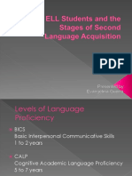 ELL Students and Stages of Second Language Acquisition