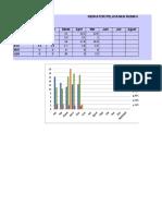 Data Indikator Pelayanan 2017