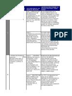 Ejemplo Evaluación Ideas de Negocio-1