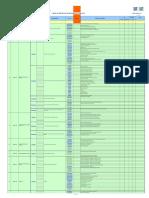 Listado de Registros de Procedimientos y Protocolos