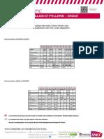 Info Trafic Chartres Courtalain Grève Du Jeudi 19.04.2018 s1
