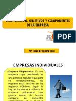 2° SEMANA CLASIFICACIÓN, OBJETIVOS Y COMPONENTES DE LAS EMPRESAS