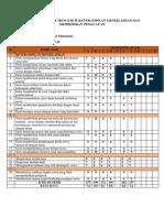 Form Penilaian Menjelaskan Dan Memberi Penguatan.docx.t1522801666.Atf