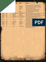 D-Day Dice Ayuda Cartas02
