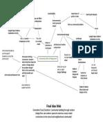 final term iv  idea web
