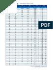 Panadyne International Sieve Chart