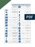 Simbolos de Diagrama de Flujo para realizcion de proyectos