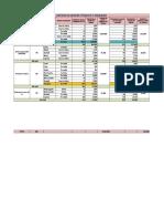 Especies a Plantar Uchiza 4x4 Area Degradada Reformulado II Etapa