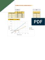 Excel Calibracion