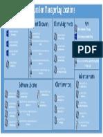 sccm-log-locations.pdf