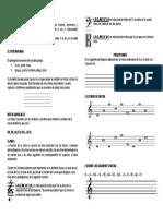 La Musica - Pentagrama - Notas