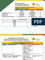 Cronograma Entrega Documentos Distrito 07d06
