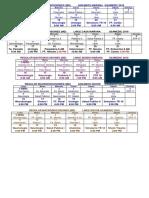 Cronograma Regular Macrodiscusiones Usamedic Abril 2018